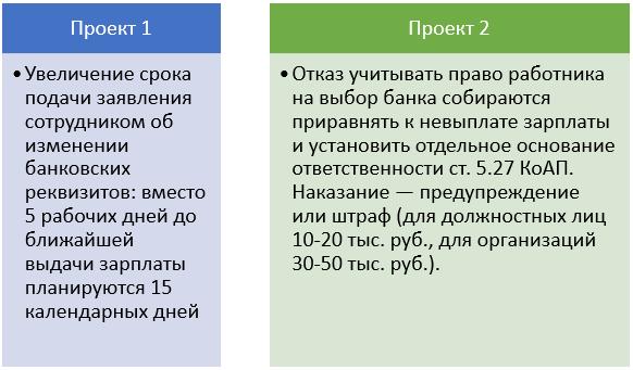 Проекты о смене зарплатного банка