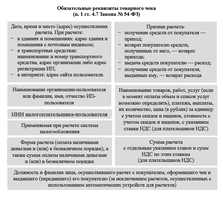 Изменения в ККТ с 01.07.2019