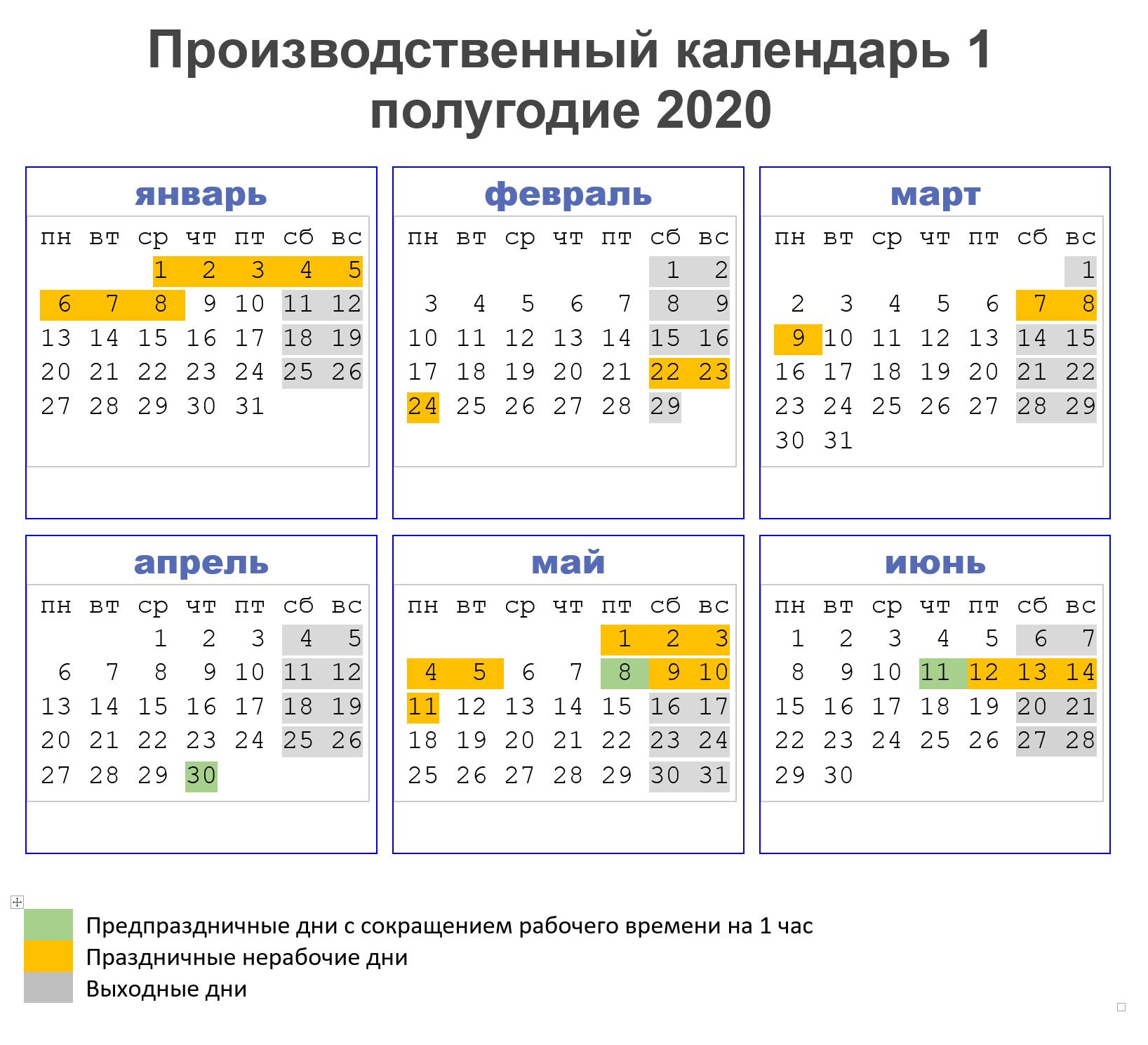Производственный календарь на 1 полугодие 2020