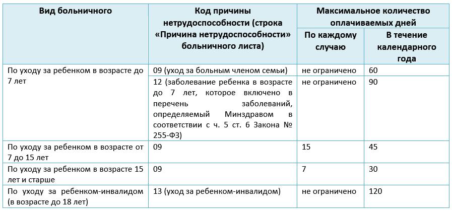 Тема 8.2. Линейные дифференциальные уравнения