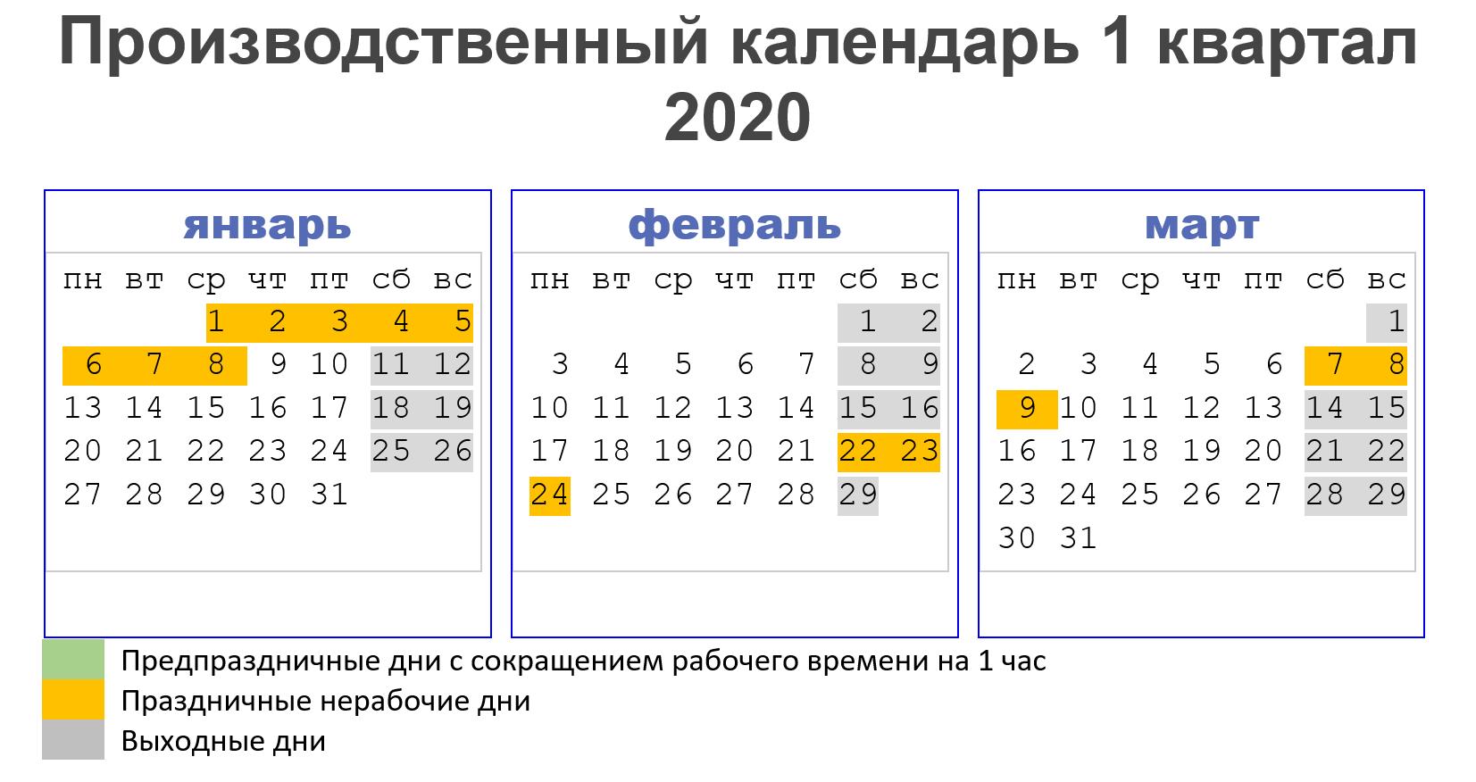 Производственный календарь 1 квартал 2020 года