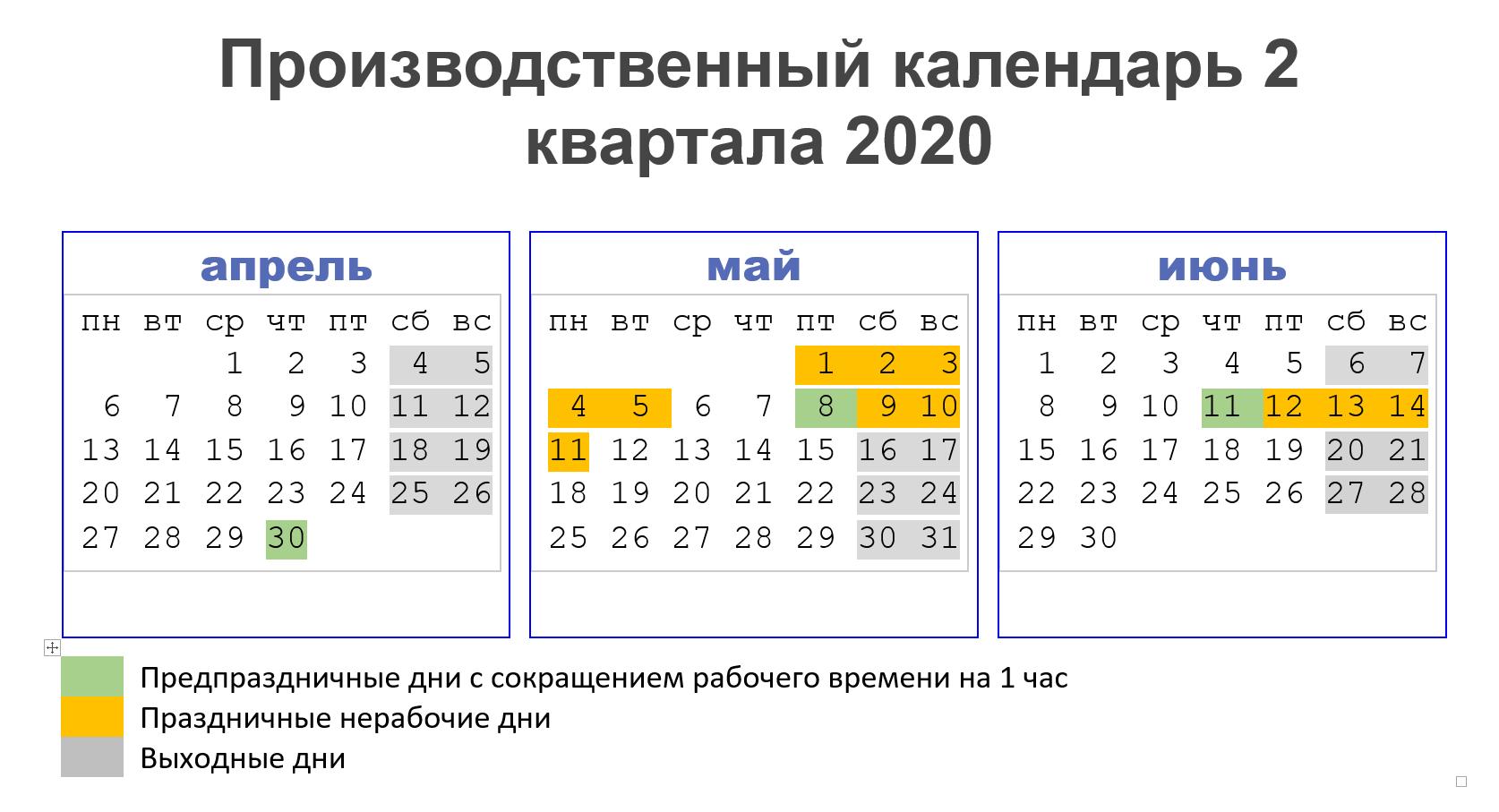 Сколько платя дикретных в белорусии на 2020