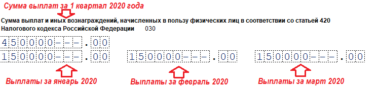 РСВ 2020