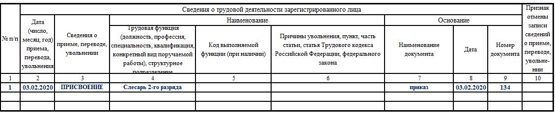 Форма СЗВ-ТД_5