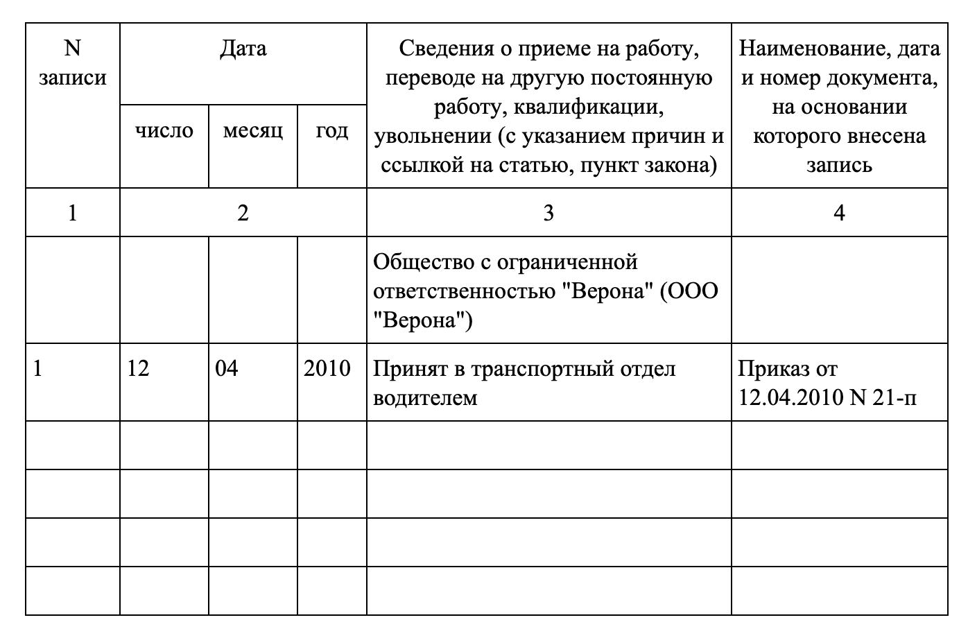 Расчет стоимости горячей воды в челябинске 2019 расчет