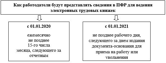 предоставление_сведений_в_ПФР1