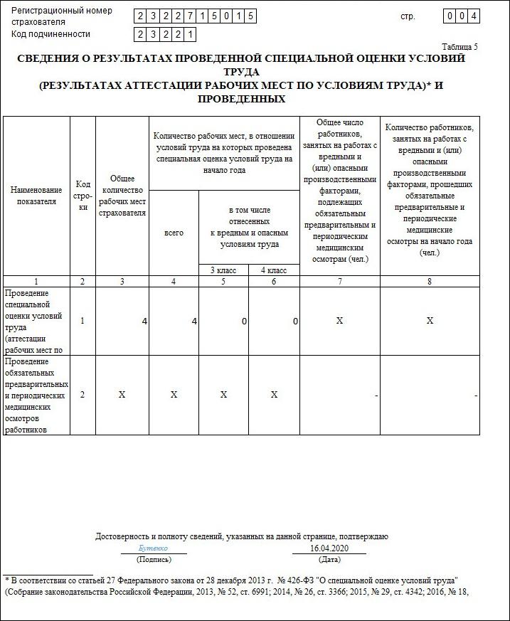 4-ФСС за 1 кв. 2020 года_таблица 5