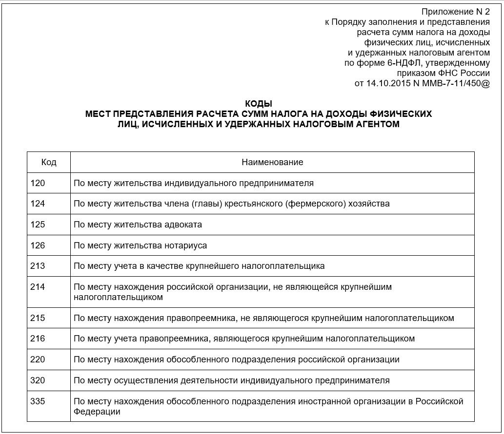 Пример заполнения 6-НДФЛ за 9 месяцев