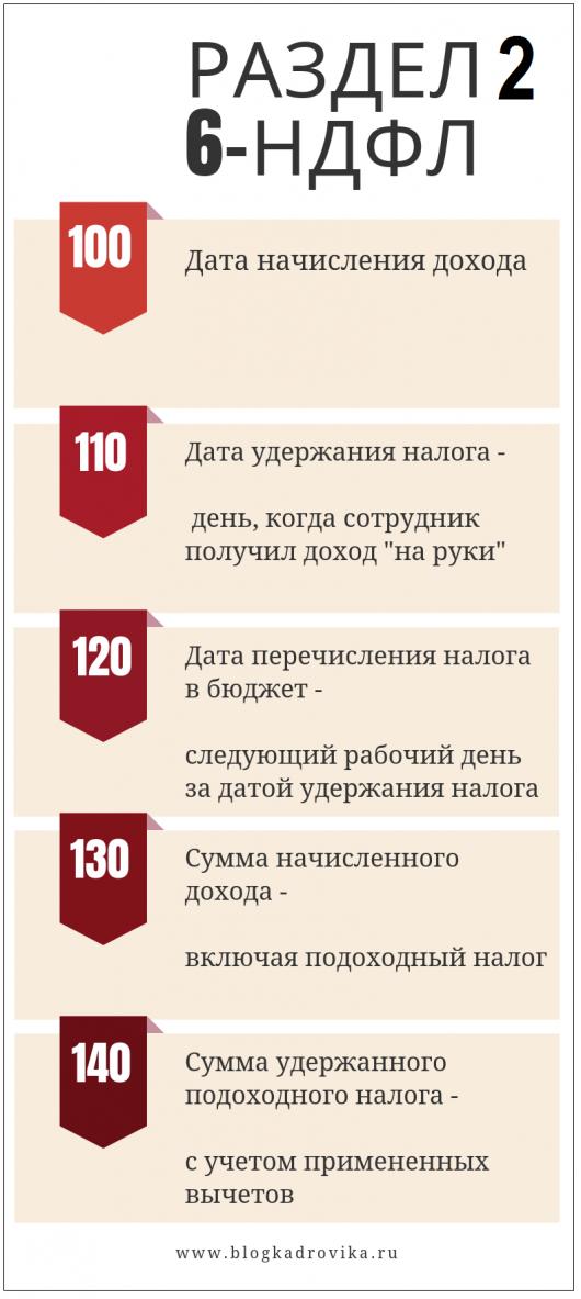 6НДФЛ за 1 квартал 2019 года