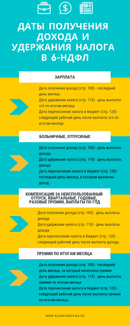 6 НДФЛ за 1 кв. 2019 года