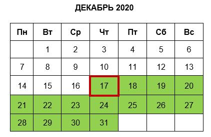 Правила составления графика отпусков на 2021 год трудовой договор суд нарушения КоАП