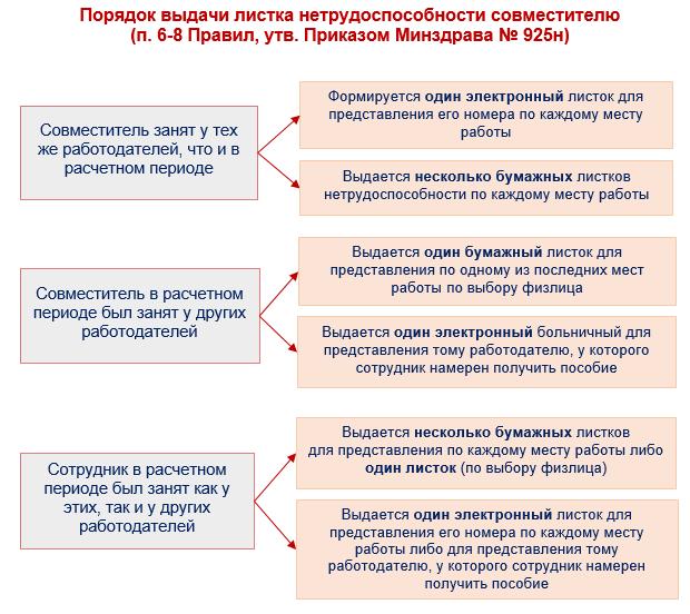 О 255 ФЗ в новой редакции 2020 с комментариями