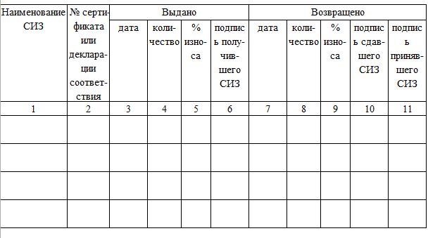 C:\Users\Вова\Google Диск\Блог кадровика_ноябрь\10 ноября\СИЗ личная карточка учета выдачи (образец 2017)\kartochka-ucheta-vydachi-SIZ-oborotnaya-storona.png