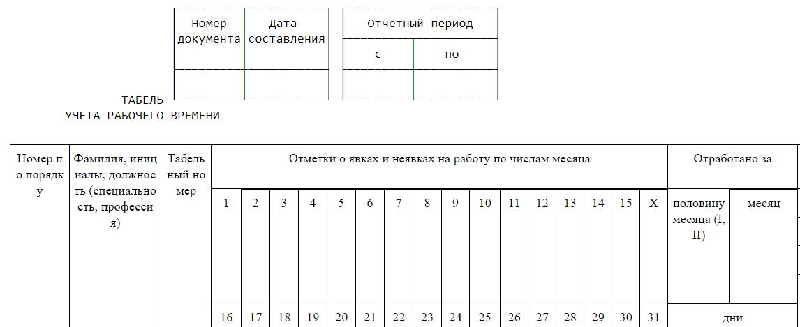 C:\Users\Вова\Google Диск\Блог кадровика_ноябрь\14 ноября\Алкогольное опьянение отстраняем от работы\tabel'-ucheta-rabochego-vremeni-shapka.png