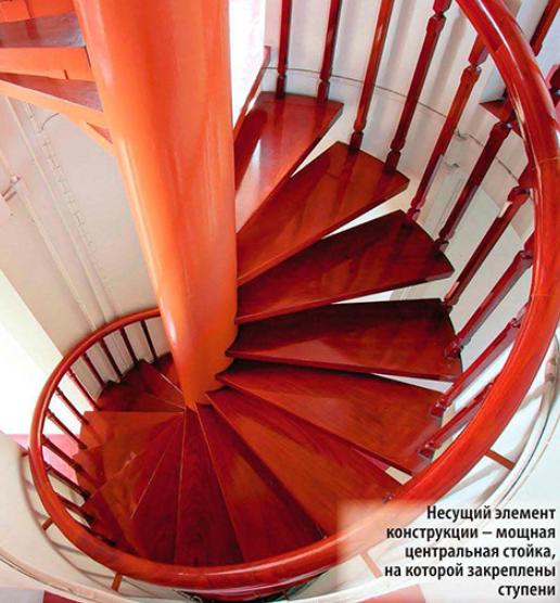 C:\Users\Вова\Google Диск\Блока кадровика_октябрь 17\29 октября\57 Требования к пожарной наружной лестнице\vintovaya-lestnica.png