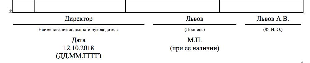 СЗВ-М за сентябрь 2018: срок сдачи и пример заполнения