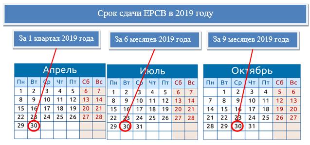 РСВ 1 кв. 2019