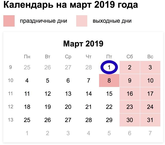 Какой срок сдачи СЗВ-СТАЖ за 2018 год в 2019 году