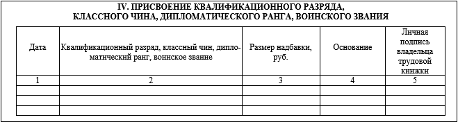 Карточка Т-2 ГСМС разд. 4