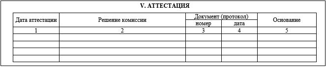 Карточка Т-2 ГСМС разд. 5