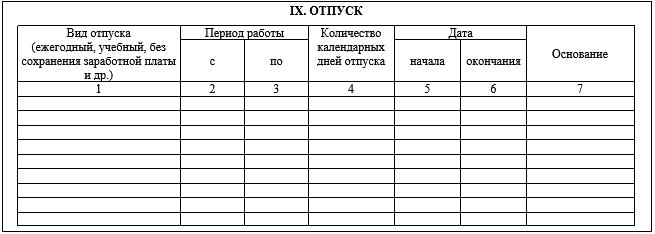 Карточка Т-2 ГСМС разд. 9