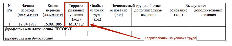 Особенности оценки земельных участков