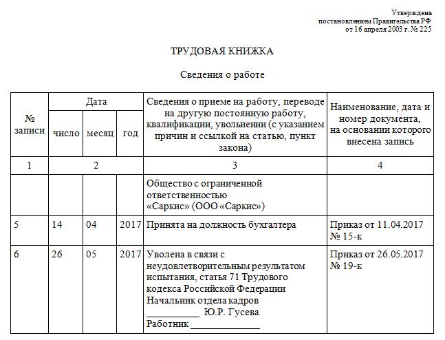 Уведомление об увольнении как непрошедшего испытательный срок (образец)