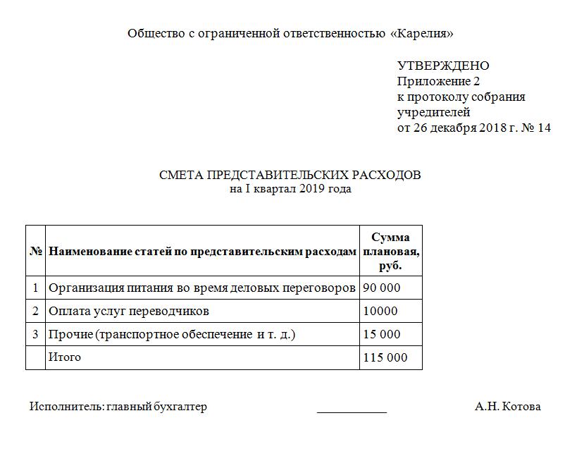 Смета представительских расходов: образец
