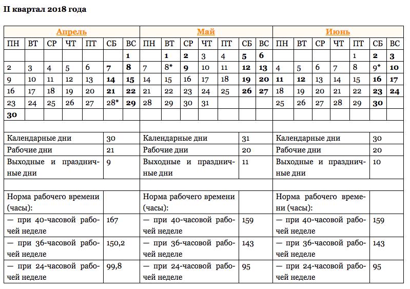 pdf Analysis für Fachoberschulen: Lösungsheft (gültig ab 6. Auflage 2003)