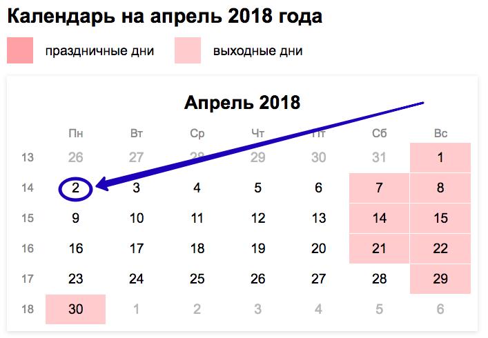 Сроки сдачи 6-НДФЛ в 2018 году